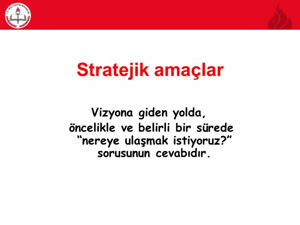 """Stratejik amaçlar Vizyona giden yolda, öncelikle ve belirli bir sürede """"nereye ulaşmak istiyoruz?"""" sorusunun cevabıdır."""