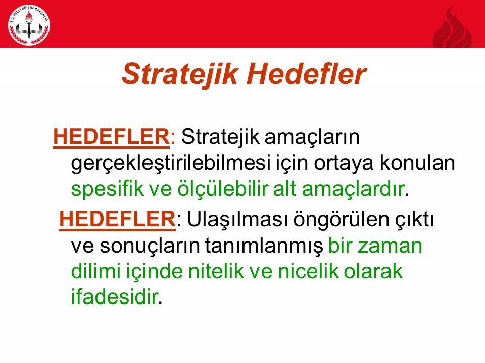 Stratejik Hedefler HEDEFLER: Stratejik amaçların gerçekleştirilebilmesi için ortaya konulan spesifik ve ölçülebilir alt amaçlardır. HEDEFLER: Ulaşılma