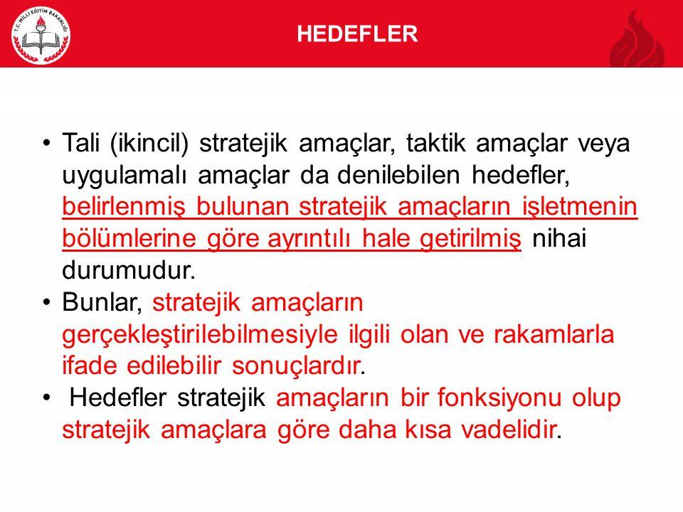 Tali (ikincil) stratejik amaçlar, taktik amaçlar veya uygulamalı amaçlar da denilebilen hedefler, belirlenmiş bulunan stratejik amaçların işletmenin b