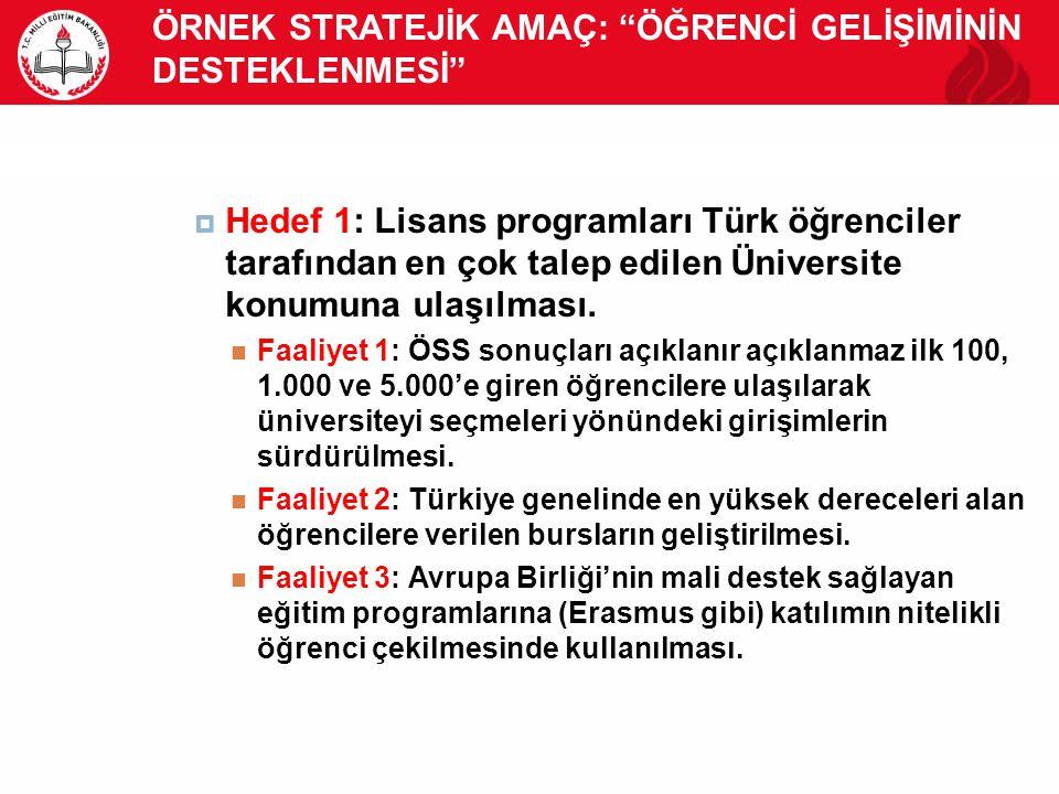 """ÖRNEK STRATEJİK AMAÇ: """"ÖĞRENCİ GELİŞİMİNİN DESTEKLENMESİ""""  Hedef 1: Lisans programları Türk öğrenciler tarafından en çok talep edilen Üniversite konu"""