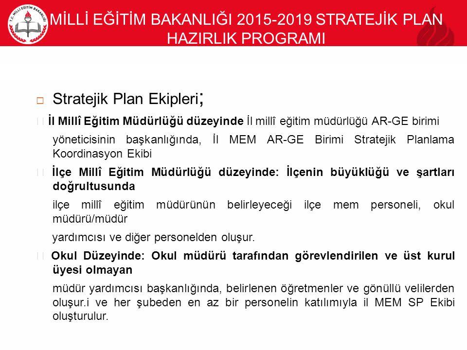  Stratejik Plan Ekipleri ;  İl Millî Eğitim Müdürlüğü düzeyinde İl millî eğitim müdürlüğü AR-GE birimi yöneticisinin başkanlığında, İl MEM AR-GE Bir