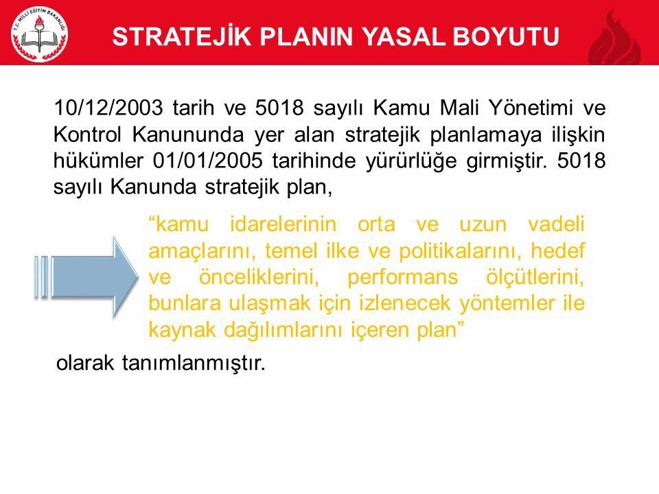 STRATEJİK PLANIN YASAL BOYUTU 10/12/2003 tarih ve 5018 sayılı Kamu Mali Yönetimi ve Kontrol Kanununda yer alan stratejik planlamaya ilişkin hükümler 0