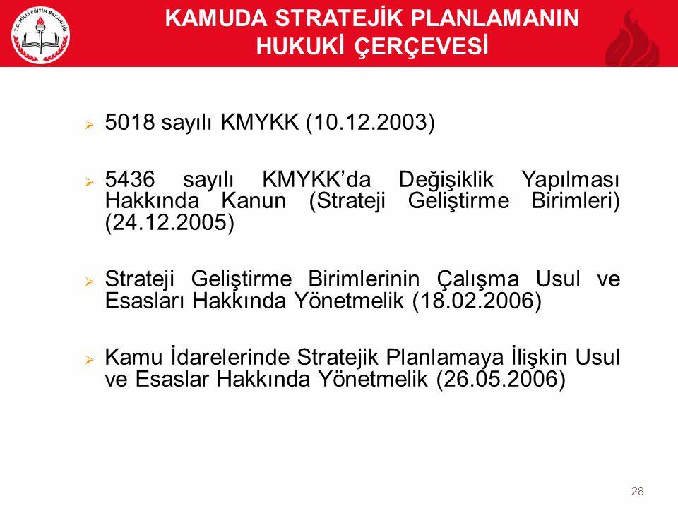 28 KAMUDA STRATEJİK PLANLAMANIN HUKUKİ ÇERÇEVESİ  5018 sayılı KMYKK (10.12.2003)  5436 sayılı KMYKK'da Değişiklik Yapılması Hakkında Kanun (Strateji