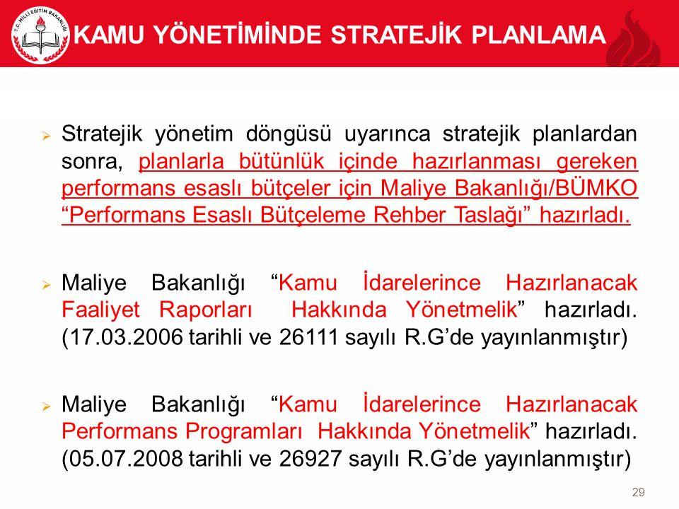 29 KAMU YÖNETİMİNDE STRATEJİK PLANLAMA  Stratejik yönetim döngüsü uyarınca stratejik planlardan sonra, planlarla bütünlük içinde hazırlanması gereken