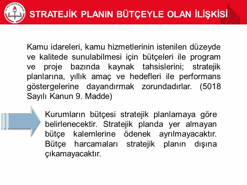 STRATEJİK PLANIN BÜTÇEYLE OLAN İLİŞKİSİ Kurumların bütçesi stratejik planlamaya göre belirlenecektir. Stratejik planda yer almayan bütçe kalemlerine ö