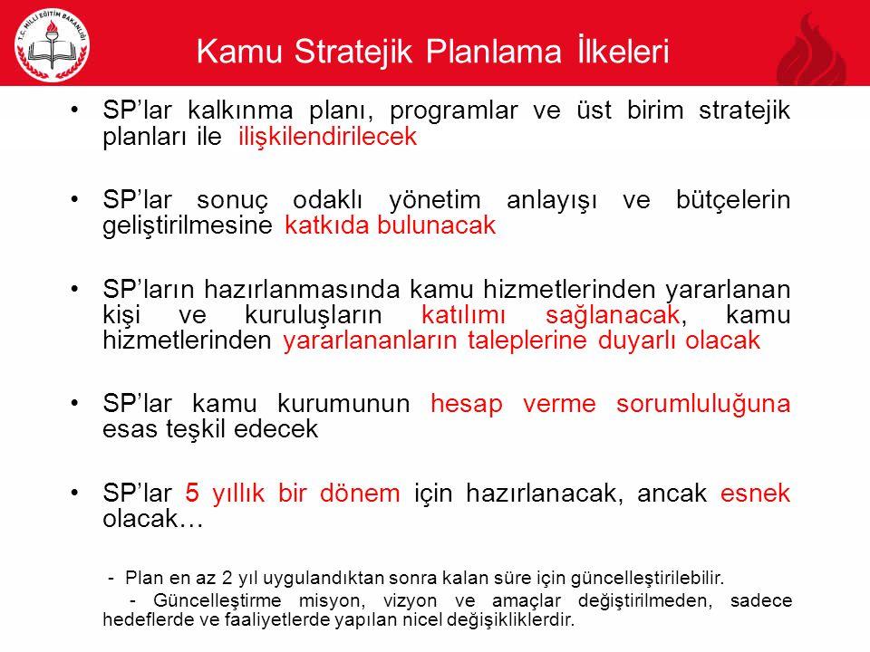 Kamu Stratejik Planlama İlkeleri SP'lar kalkınma planı, programlar ve üst birim stratejik planları ile ilişkilendirilecek SP'lar sonuç odaklı yönetim