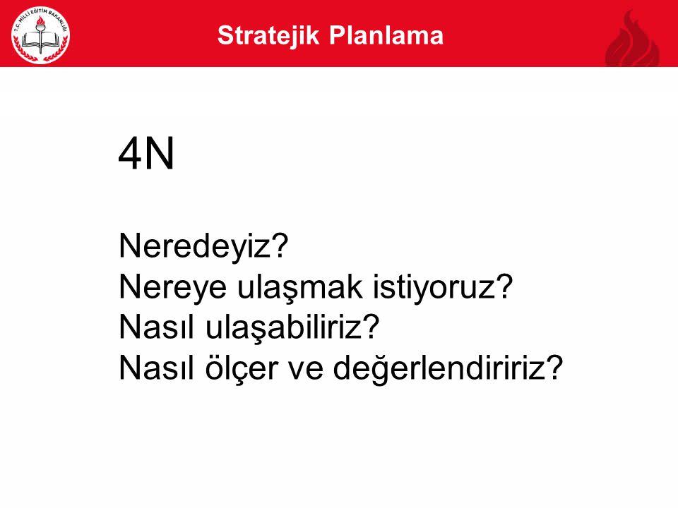 Stratejik Planlama 4N Neredeyiz? Nereye ulaşmak istiyoruz? Nasıl ulaşabiliriz? Nasıl ölçer ve değerlendiririz?