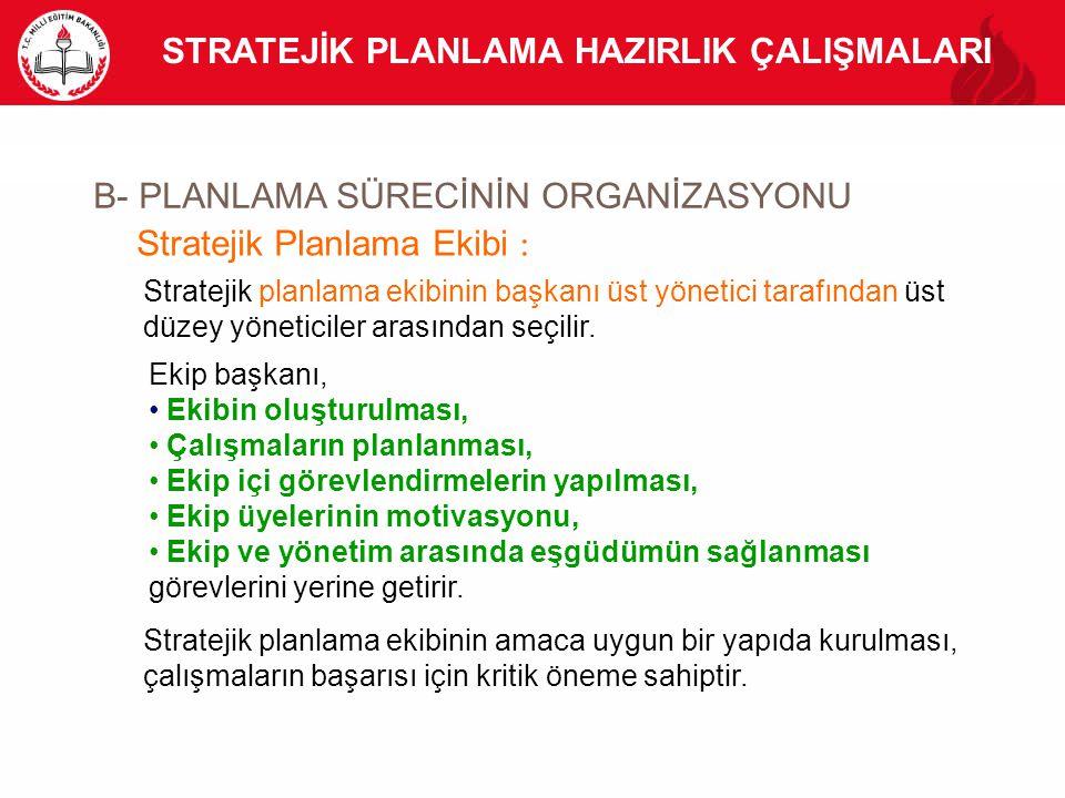 STRATEJİK PLANLAMA HAZIRLIK ÇALIŞMALARI B- PLANLAMA SÜRECİNİN ORGANİZASYONU Stratejik Planlama Ekibi : Stratejik planlama ekibinin başkanı üst yönetic