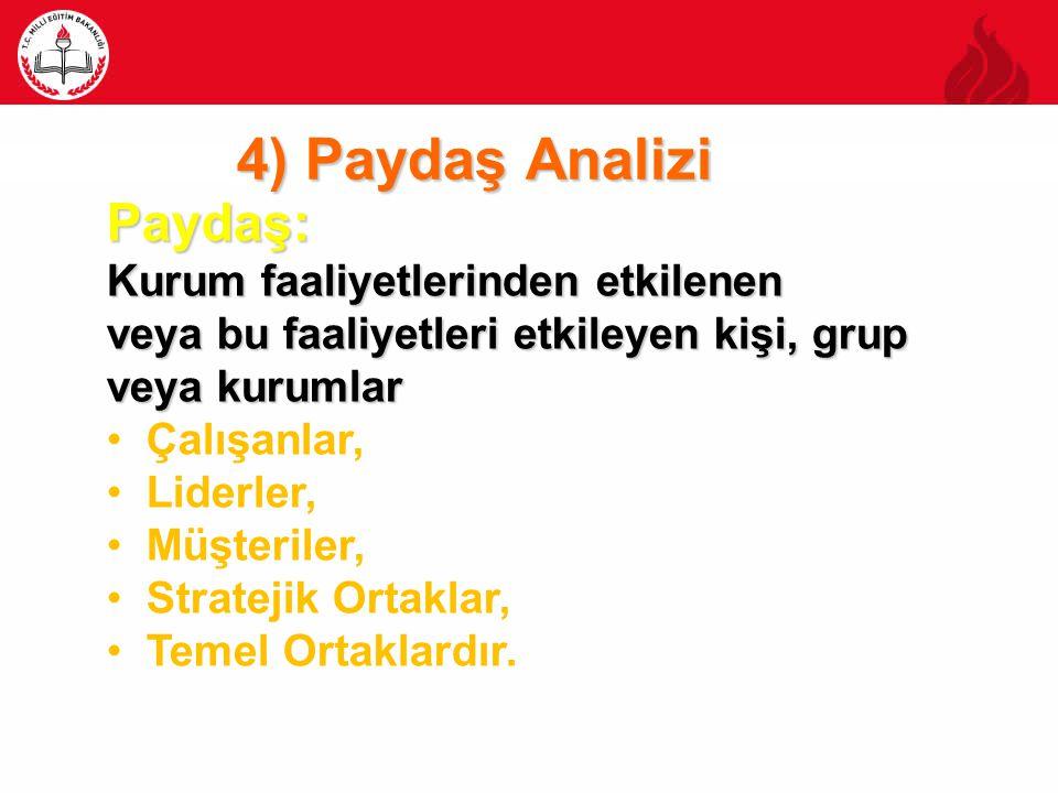 4) Paydaş Analizi Paydaş: Kurum faaliyetlerinden etkilenen veya bu faaliyetleri etkileyen kişi, grup veya kurumlar Çalışanlar, Liderler, Müşteriler, S
