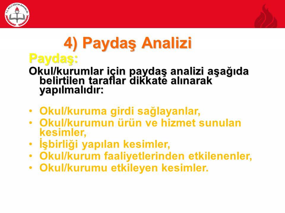 4) Paydaş Analizi Paydaş: Okul/kurumlar için paydaş analizi aşağıda belirtilen taraflar dikkate alınarak yapılmalıdır: Okul/kuruma girdi sağlayanlar,