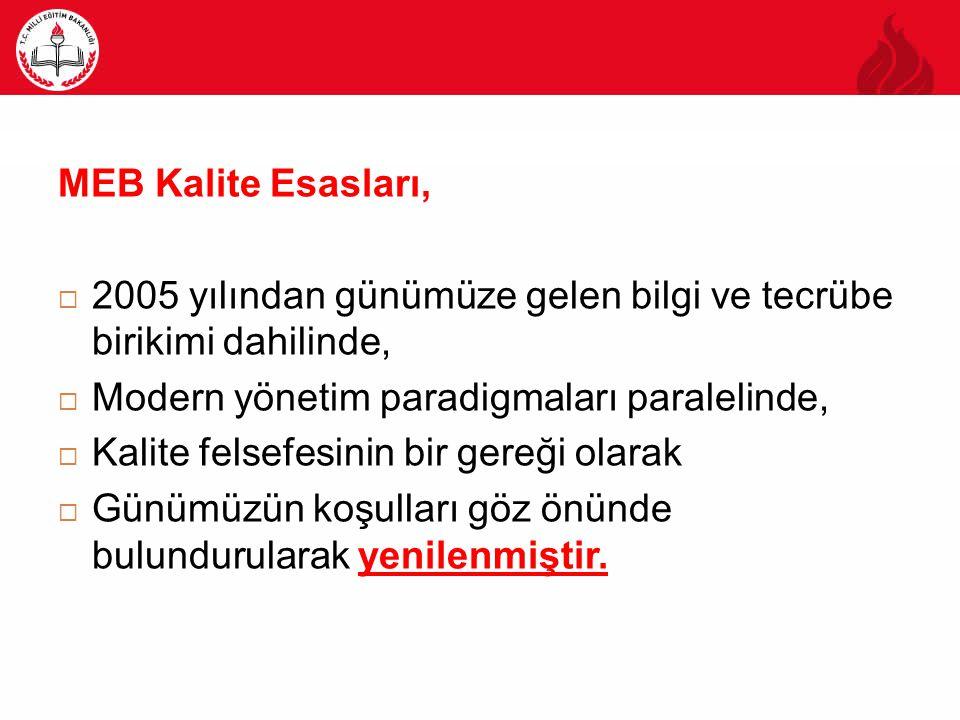 MEB Kalite Esasları,  2005 yılından günümüze gelen bilgi ve tecrübe birikimi dahilinde,  Modern yönetim paradigmaları paralelinde,  Kalite felsefes