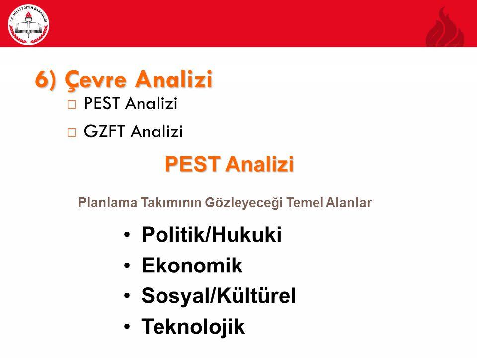 6) Çevre Analizi  PEST Analizi  GZFT Analizi Politik/Hukuki Ekonomik Sosyal/Kültürel Teknolojik PEST Analizi Planlama Takımının Gözleyeceği Temel Al