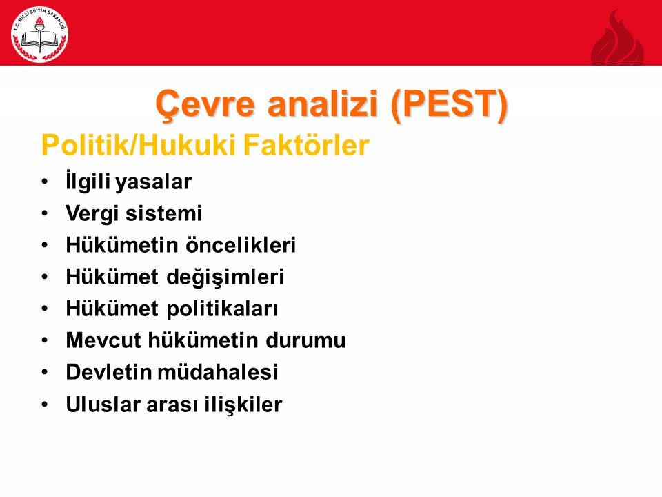 Çevre analizi (PEST) Politik/Hukuki Faktörler İlgili yasalar Vergi sistemi Hükümetin öncelikleri Hükümet değişimleri Hükümet politikaları Mevcut hüküm