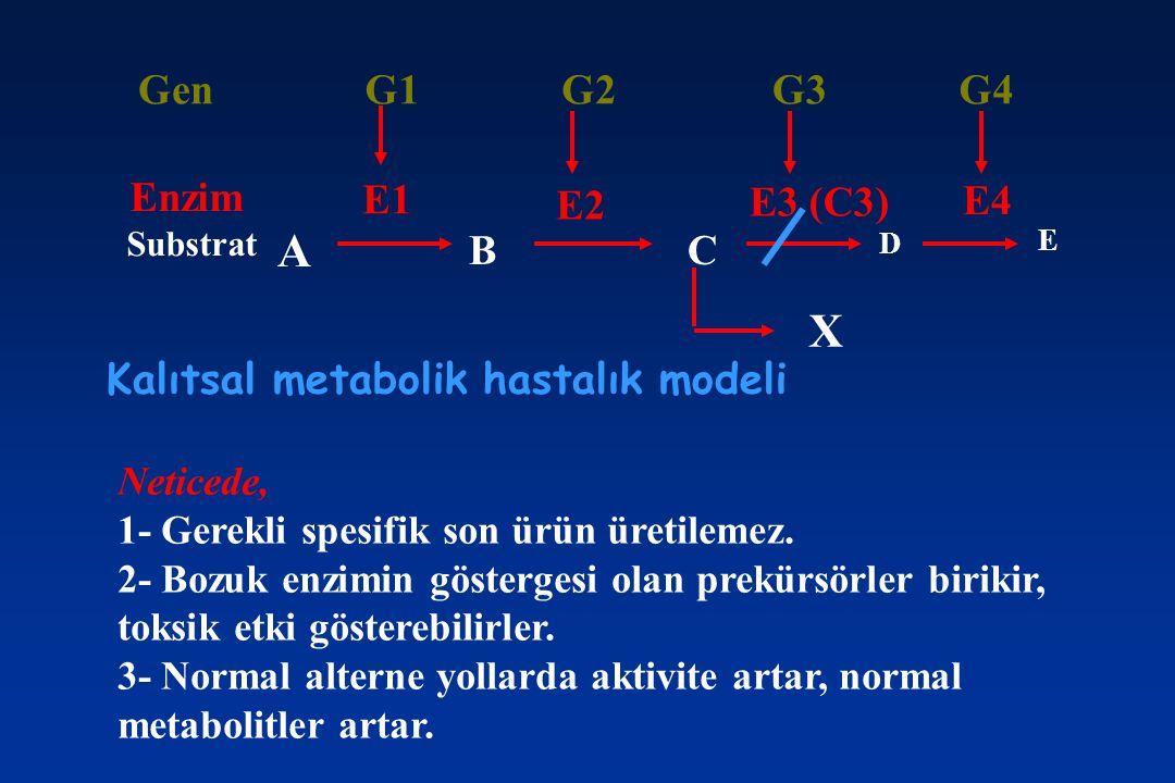 Neticede, 1- Gerekli spesifik son ürün üretilemez. 2- Bozuk enzimin göstergesi olan prekürsörler birikir, toksik etki gösterebilirler. 3- Normal alter