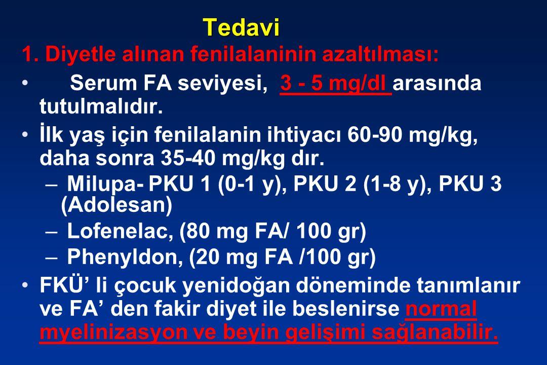 Tedavi 1. Diyetle alınan fenilalaninin azaltılması: Serum FA seviyesi, 3 - 5 mg/dl arasında tutulmalıdır. İlk yaş için fenilalanin ihtiyacı 60-90 mg/k