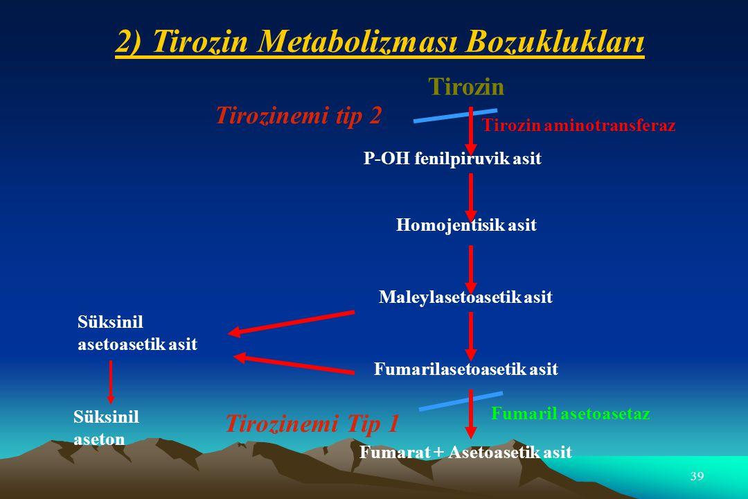 39 Süksinil asetoasetik asit Süksinil aseton Tirozin P-OH fenilpiruvik asit Tirozin aminotransferaz Homojentisik asit Maleylasetoasetik asit Fumarilas