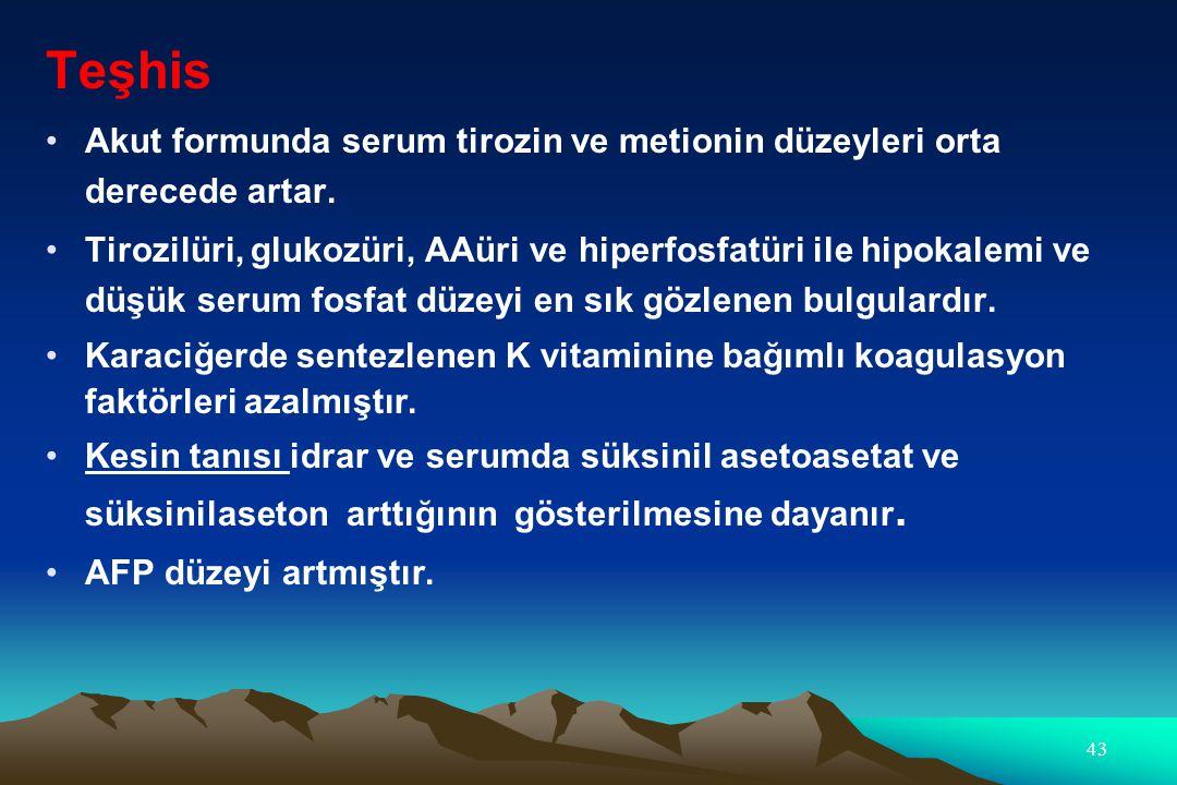 Teşhis Akut formunda serum tirozin ve metionin düzeyleri orta derecede artar. Tirozilüri, glukozüri, AAüri ve hiperfosfatüri ile hipokalemi ve düşük s