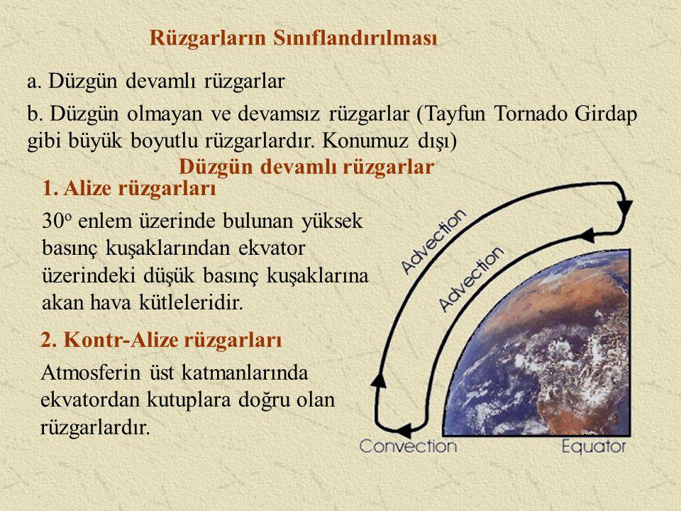 Rüzgarların Sınıflandırılması a. Düzgün devamlı rüzgarlar b. Düzgün olmayan ve devamsız rüzgarlar (Tayfun Tornado Girdap gibi büyük boyutlu rüzgarlard