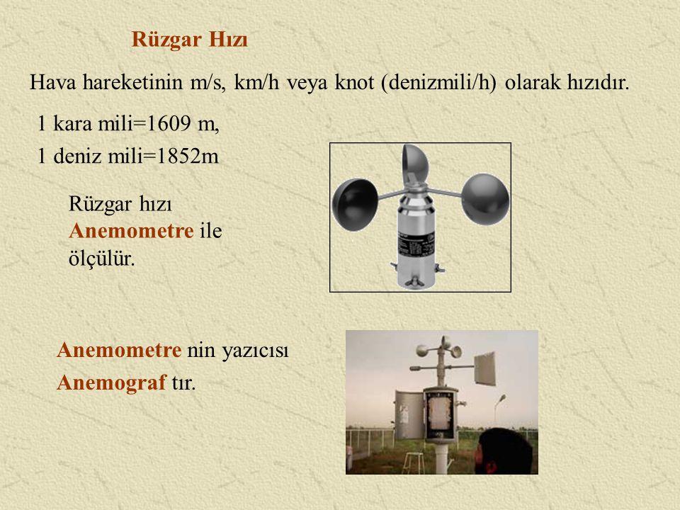 Rüzgar Hızı 1 kara mili=1609 m, 1 deniz mili=1852m Hava hareketinin m/s, km/h veya knot (denizmili/h) olarak hızıdır. Anemometre nin yazıcısı Anemogra