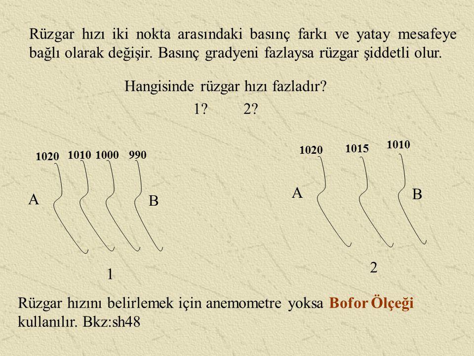 Rüzgar hızı iki nokta arasındaki basınç farkı ve yatay mesafeye bağlı olarak değişir. Basınç gradyeni fazlaysa rüzgar şiddetli olur. A B 1020 10101000