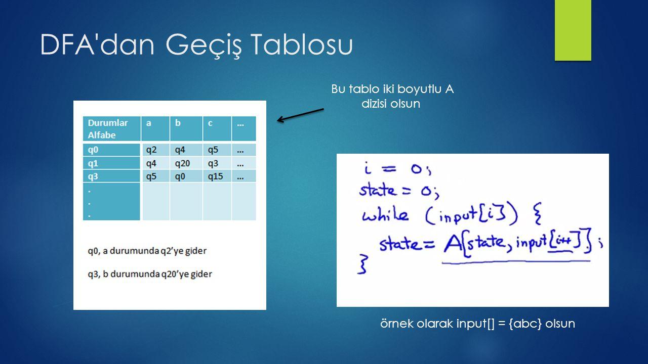 DFA'dan Geçiş Tablosu Bu tablo iki boyutlu A dizisi olsun örnek olarak input[] = {abc} olsun