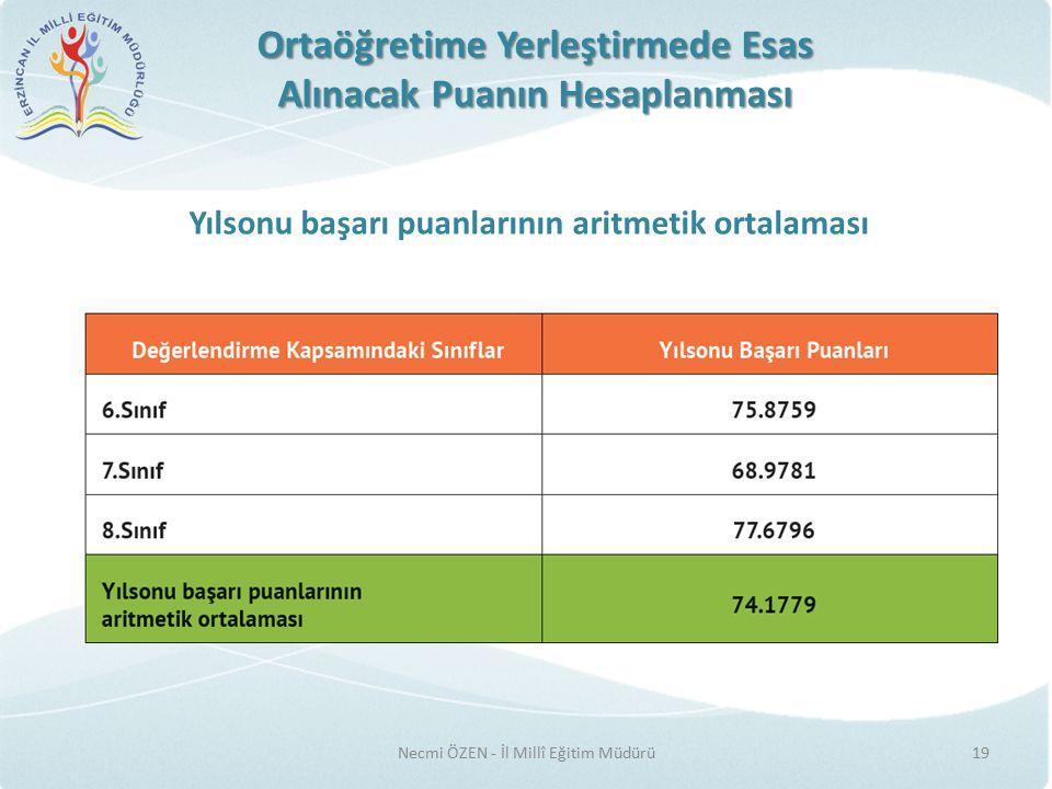 Ortaöğretime Yerleştirmede Esas Alınacak Puanın Hesaplanması Yılsonu başarı puanlarının aritmetik ortalaması Necmi ÖZEN - İl Millî Eğitim Müdürü19