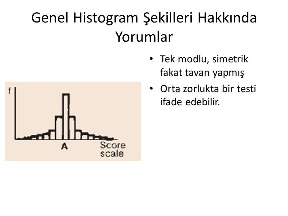 Genel Histogram Şekilleri Hakkında Yorumlar Tek modlu, simetrik fakat tavan yapmış Orta zorlukta bir testi ifade edebilir.