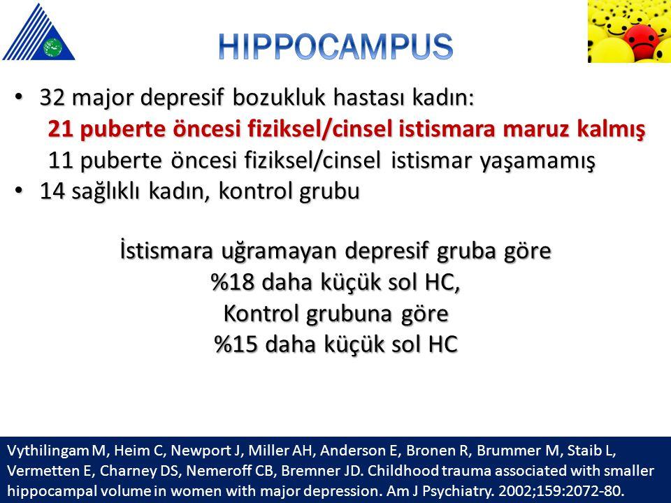 İstismara uğramayan depresif gruba göre %18 daha küçük sol HC, Kontrol grubuna göre %15 daha küçük sol HC Vythilingam M, Heim C, Newport J, Miller AH,