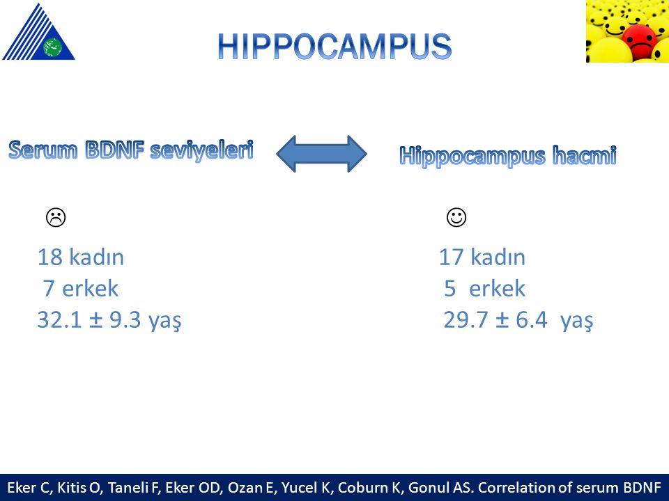 Eker C, Kitis O, Taneli F, Eker OD, Ozan E, Yucel K, Coburn K, Gonul AS. Correlation of serum BDNF levels with hippocampal volumes in first episode, m