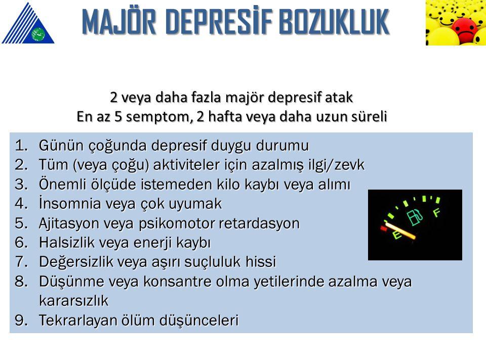 MAJÖR DEPRES İ F BOZUKLUK 1.Günün çoğunda depresif duygu durumu 2.Tüm (veya çoğu) aktiviteler için azalmış ilgi/zevk 3.Önemli ölçüde istemeden kilo kaybı veya alımı 4.İnsomnia veya çok uyumak 5.Ajitasyon veya psikomotor retardasyon 6.Halsizlik veya enerji kaybı 7.Değersizlik veya aşırı suçluluk hissi 8.Düşünme veya konsantre olma yetilerinde azalma veya kararsızlık 9.Tekrarlayan ölüm düşünceleri 2 veya daha fazla majör depresif atak En az 5 semptom, 2 hafta veya daha uzun süreli