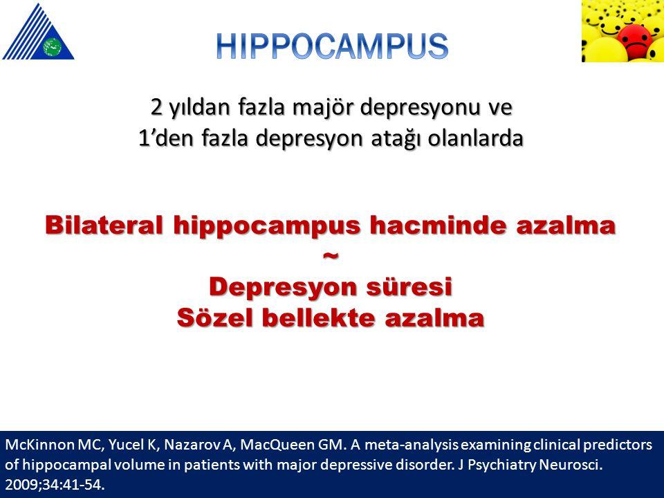 Depresyon süresi ve hippocampus hacmi arasındaki korelasyon Sheline YI, Sanghavi M, Mintun MA, Gado MH.