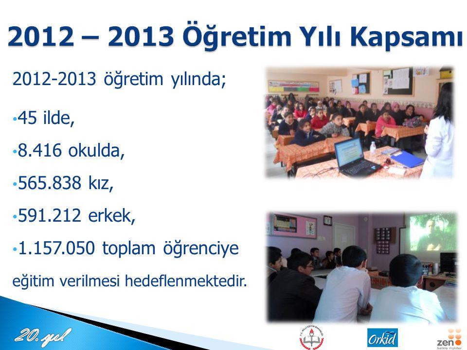 2012-2013 öğretim yılında; 45 ilde, 8.416 okulda, 565.838 kız, 591.212 erkek, 1.157.050 toplam öğrenciye eğitim verilmesi hedeflenmektedir.