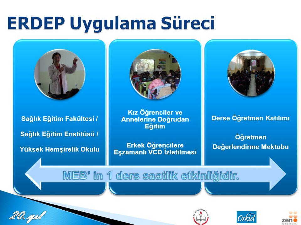 Sağlık Eğitim Fakültesi / Sağlık Eğitim Enstitüsü / Yüksek Hemşirelik Okulu Kız Öğrenciler ve Annelerine Doğrudan Eğitim Erkek Öğrencilere Eşzamanlı V