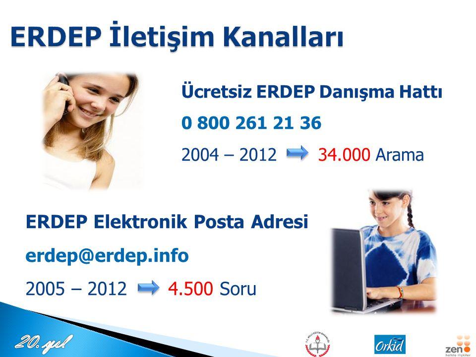 Ücretsiz ERDEP Danışma Hattı 0 800 261 21 36 2004 – 2012 34.000 Arama ERDEP Elektronik Posta Adresi erdep@erdep.info 2005 – 20124.500 Soru