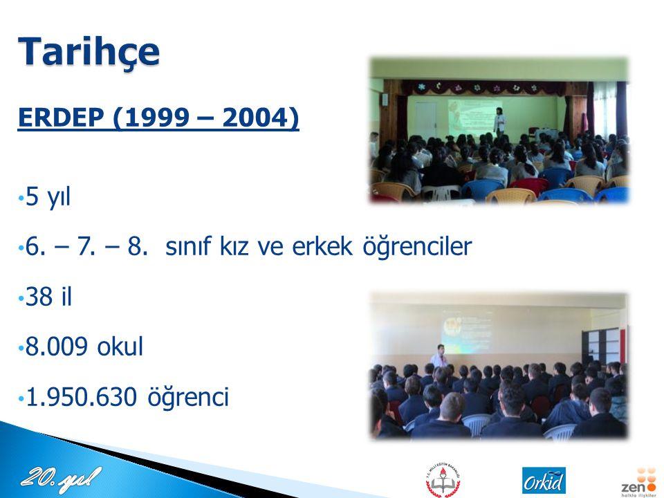 ERDEP (1999 – 2004) 5 yıl 6. – 7. – 8. sınıf kız ve erkek öğrenciler 38 il 8.009 okul 1.950.630 öğrenci