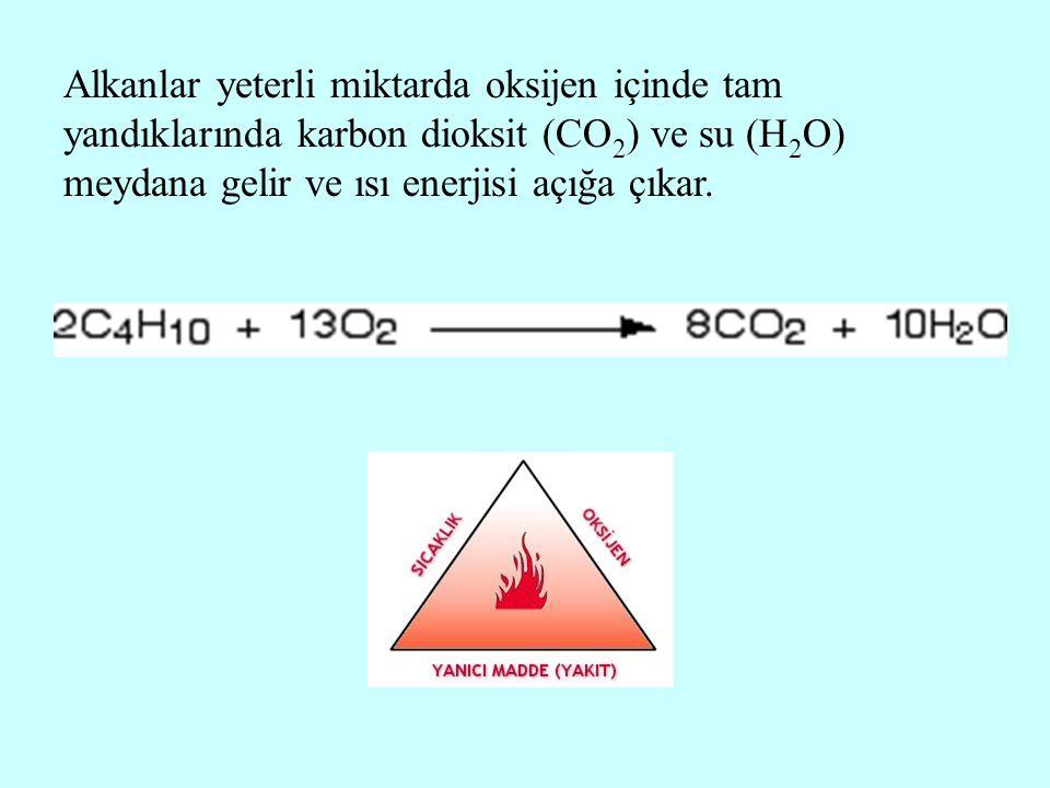 Alkanlar yeterli miktarda oksijen içinde tam yandıklarında karbon dioksit (CO 2 ) ve su (H 2 O) meydana gelir ve ısı enerjisi açığa çıkar.