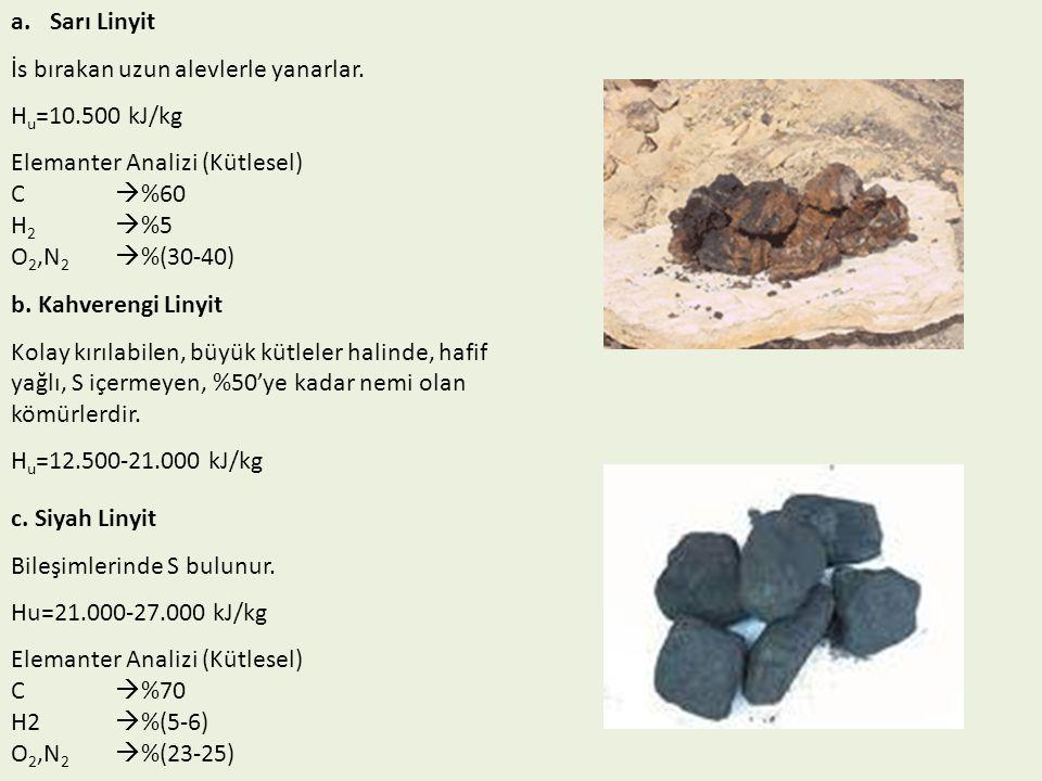 a.Sarı Linyit İs bırakan uzun alevlerle yanarlar. H u =10.500 kJ/kg Elemanter Analizi (Kütlesel) C  %60 H 2  %5 O 2,N 2  %(30-40) b. Kahverengi Lin