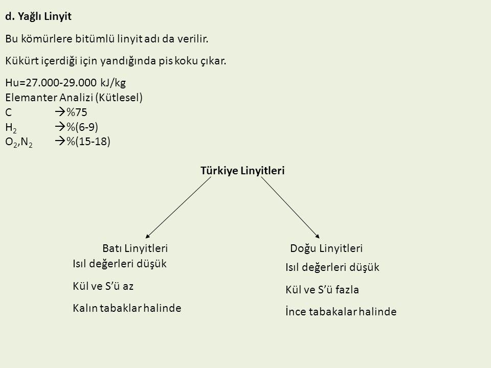 d.Yağlı Linyit Bu kömürlere bitümlü linyit adı da verilir.