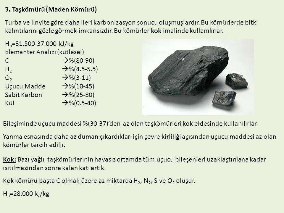 3. Taşkömürü (Maden Kömürü) Turba ve linyite göre daha ileri karbonizasyon sonucu oluşmuşlardır. Bu kömürlerde bitki kalıntılarını gözle görmek imkans
