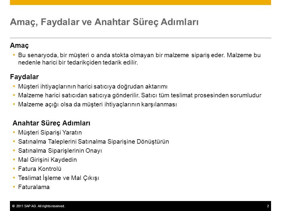 ©2011 SAP AG. All rights reserved.2 Amaç, Faydalar ve Anahtar Süreç Adımları Amaç  Bu senaryoda, bir müşteri o anda stokta olmayan bir malzeme sipari