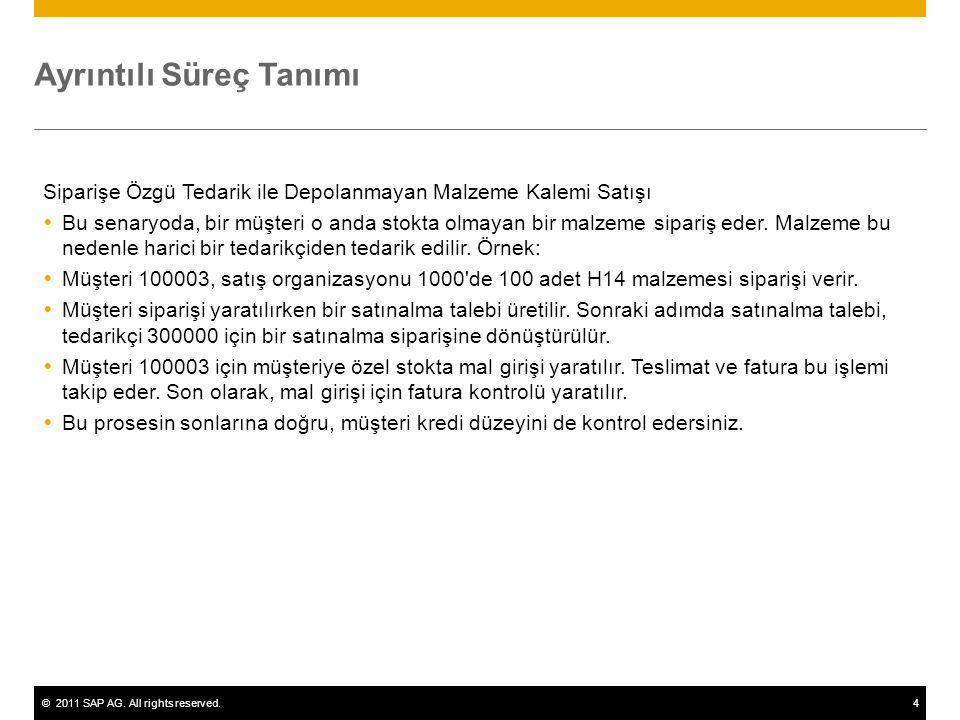 ©2011 SAP AG. All rights reserved.4 Ayrıntılı Süreç Tanımı Siparişe Özgü Tedarik ile Depolanmayan Malzeme Kalemi Satışı  Bu senaryoda, bir müşteri o