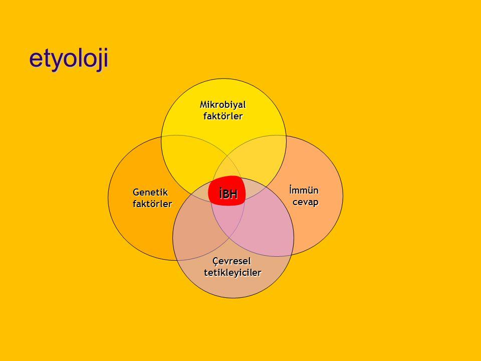 Genetik faktörler Olguların 1.ve 2.