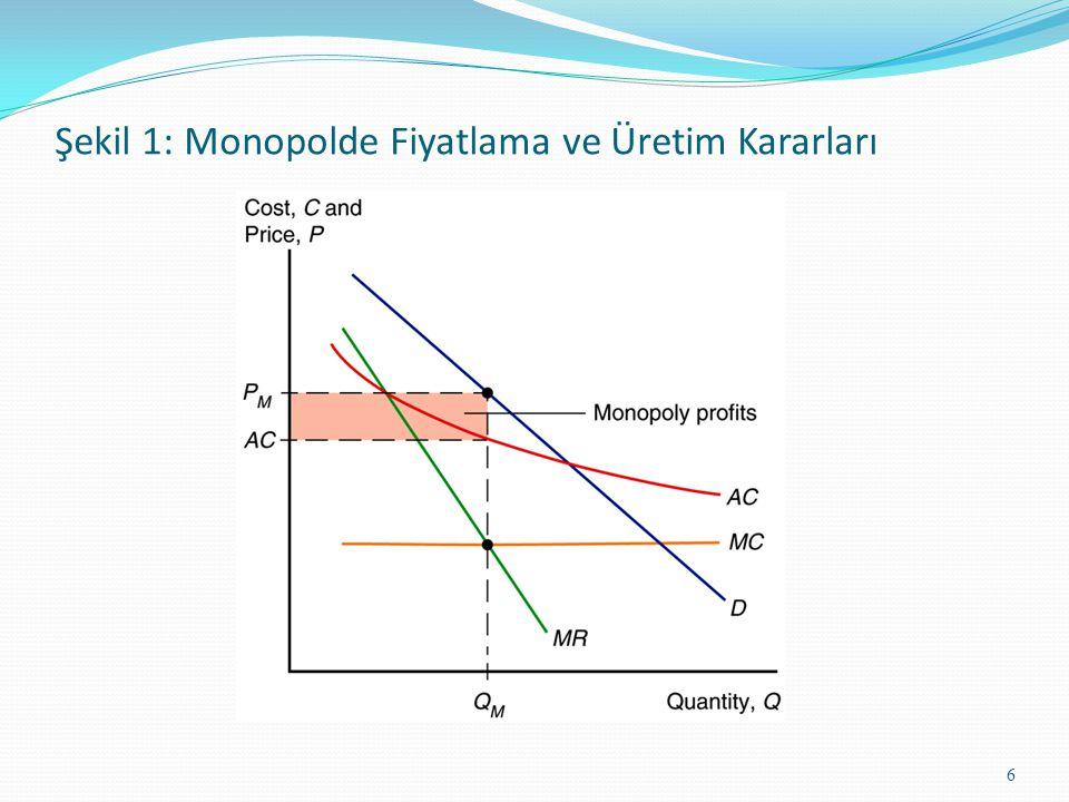 Monopolcü (Tekelci) Rekabet Monopolcü rekabet şu varsayımların geçerli olduğu bir eksik rekabet endüstrisi modelidir: 1.