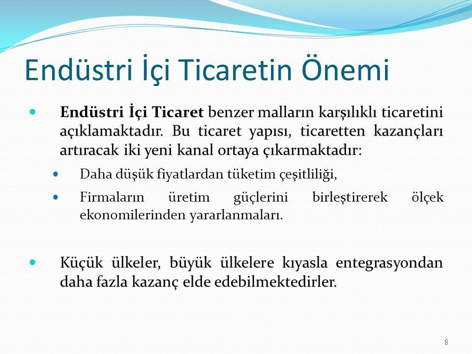 Endüstri İçi Ticaretin Önemi Endüstri İçi Ticaret benzer malların karşılıklı ticaretini açıklamaktadır. Bu ticaret yapısı, ticaretten kazançları artır