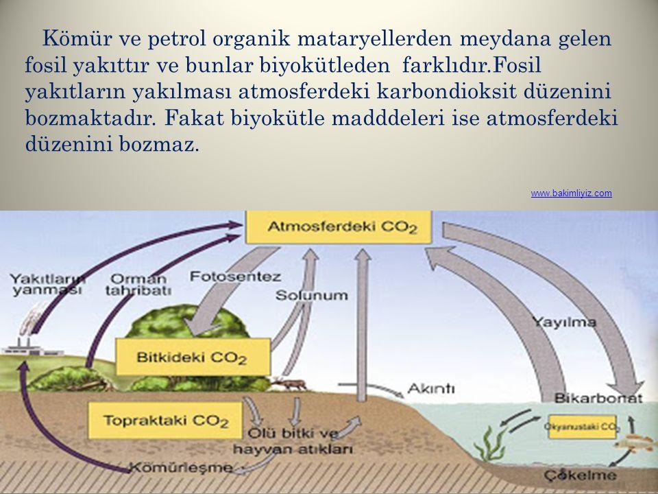 Kömür ve petrol organik mataryellerden meydana gelen fosil yakıttır ve bunlar biyokütleden farklıdır.Fosil yakıtların yakılması atmosferdeki karbondio