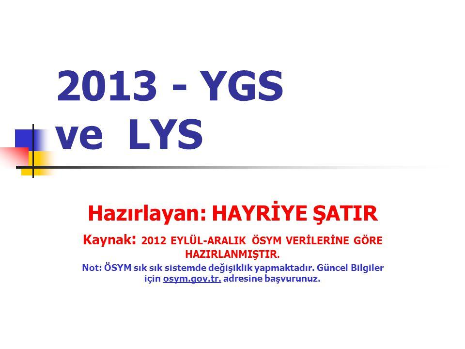 2013 - YGS ve LYS Hazırlayan: HAYRİYE ŞATIR Kaynak : 2012 EYLÜL-ARALIK ÖSYM VERİLERİNE GÖRE HAZIRLANMIŞTIR. Not: ÖSYM sık sık sistemde değişiklik yapm