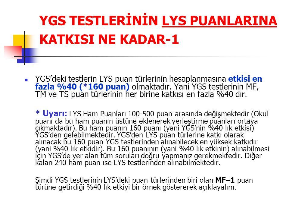 YGS TESTLERİNİN LYS PUANLARINA KATKISI NE KADAR-1 YGS'deki testlerin LYS puan türlerinin hesaplanmasına etkisi en fazla %40 (*160 puan) olmaktadır. Ya