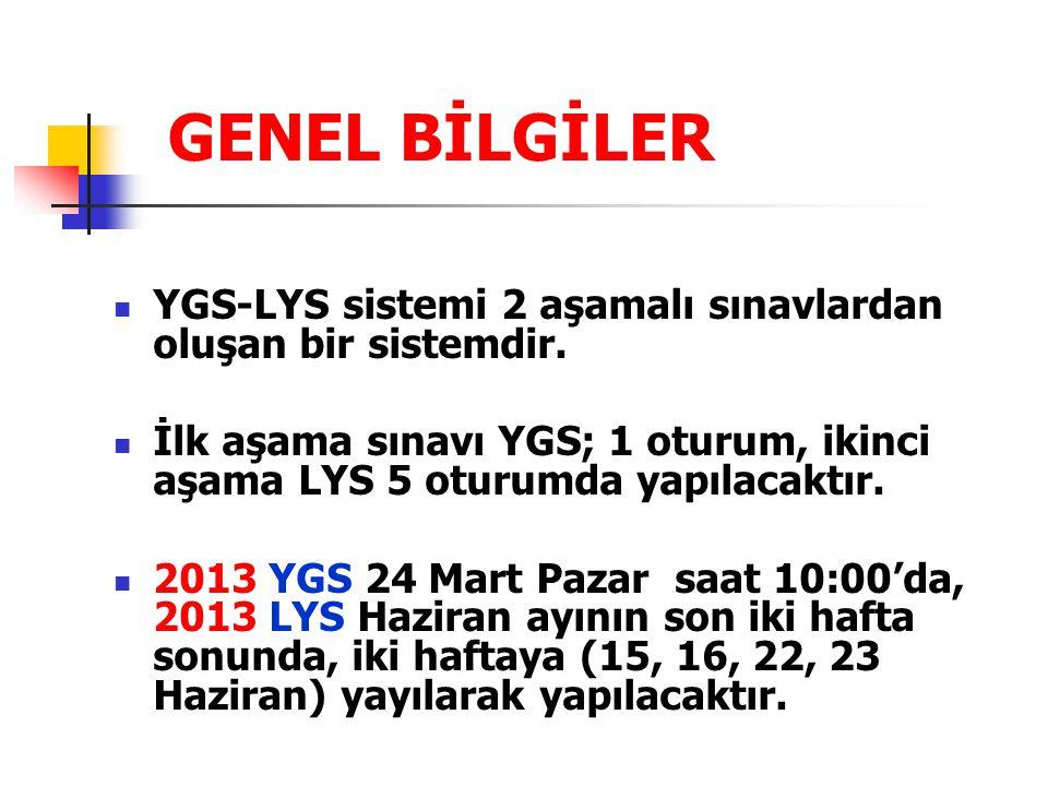 YGS-LYS sistemi 2 aşamalı sınavlardan oluşan bir sistemdir. İlk aşama sınavı YGS; 1 oturum, ikinci aşama LYS 5 oturumda yapılacaktır. 2013 YGS 24 Mart