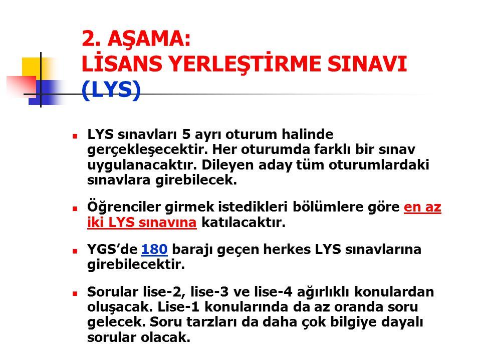 2. AŞAMA: LİSANS YERLEŞTİRME SINAVI (LYS) LYS sınavları 5 ayrı oturum halinde gerçekleşecektir.