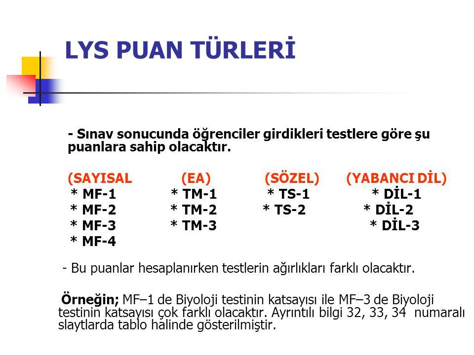 LYS PUAN TÜRLERİ - Sınav sonucunda öğrenciler girdikleri testlere göre şu puanlara sahip olacaktır. (SAYISAL (EA) (SÖZEL) (YABANCI DİL) * MF-1 * TM-1